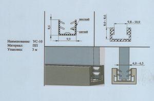 Уплотнитель 4-6,5 мм Северодвинск