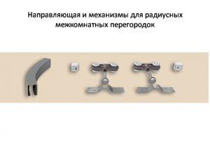 Направляющая и механизмы верхний подвес для радиусных межкомнатных перегородок Северодвинск